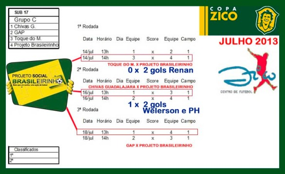 copa ZICOTABELA 2013 JULHO-Recuperado2